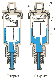 Конструкция автоматического воздухоотводчика - вантуза
